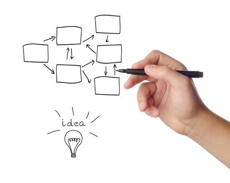 Businesswoman draws a flowchart on the whiteboard Standard-Bild