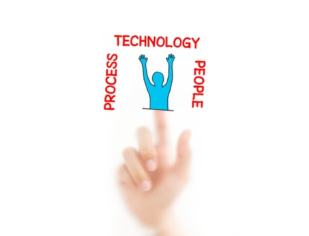 Man finger drawing concept shape,people process and technology Stock Photo - 10489478