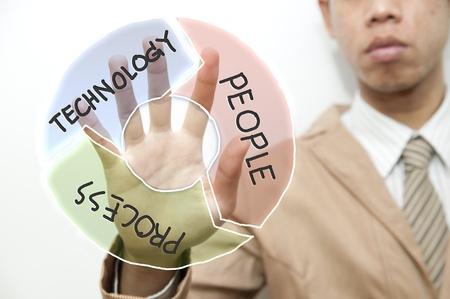 instances: L'uomo spingendo la nube parola attivit� su schermo trasparente