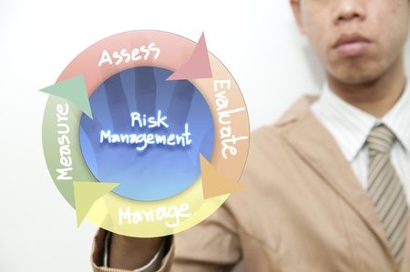 taking a risk: Business man and risk management concept