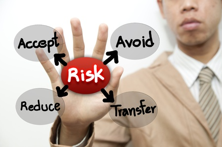 instances: Business man and risk management concept