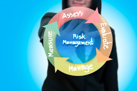 project management: Busines woman and risk management concept