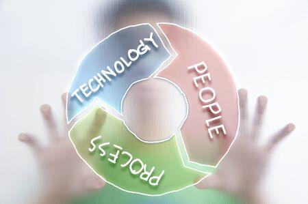 hombre empujando: El hombre empujando la nube de palabras de negocios en la pantalla transparente