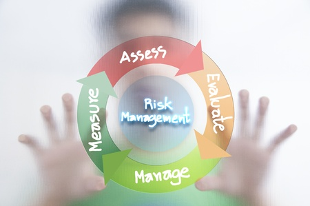 computer program: Man and risk management concept Stock Photo