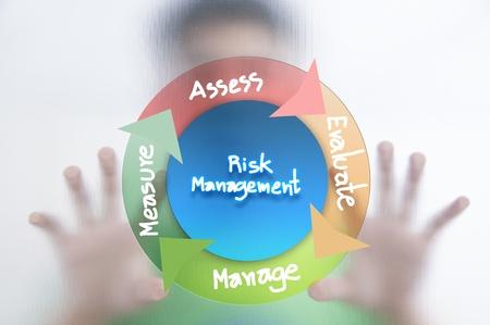 �quit�: L'homme et le concept de gestion des risques Banque d'images