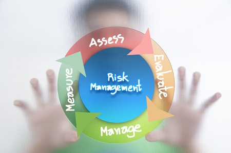 risk management: Man and risk management concept Stock Photo