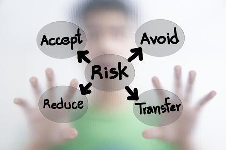 risiko: Der Mensch und Risiko-Management-Konzept