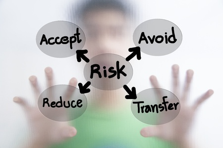 managing: Man and risk management concept Stock Photo