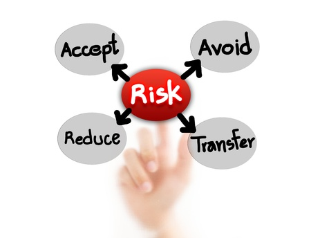 Finger pointing RISK, for risk management concept Stock Photo