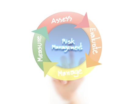 instances: Finger pointing RISK, for risk management concept Stock Photo