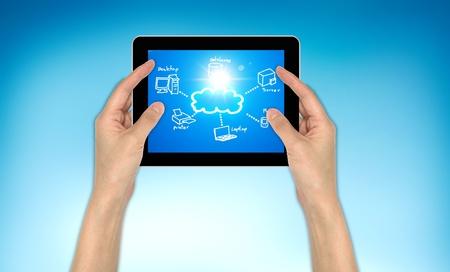 hands free phone: Concepto de computaci�n colud y el diagrama de red Foto de archivo