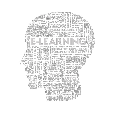 facilitating: Word cloud business concept inside head shape, learn and education