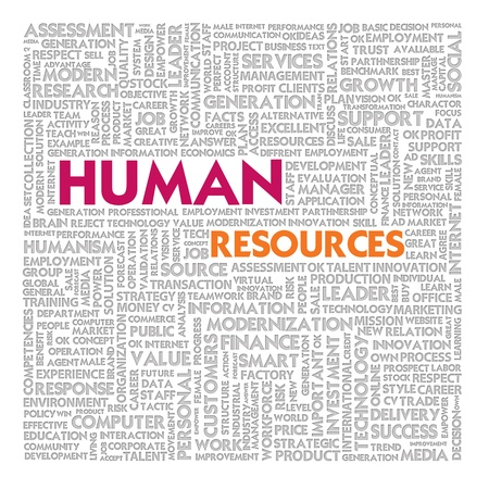 Word cloud for Human Resource photo