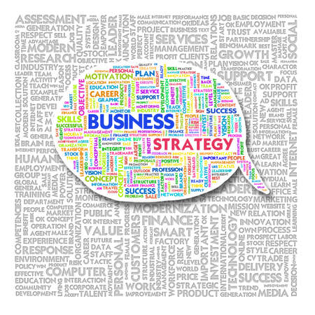 risk analysis: Word cloud of business and creative text