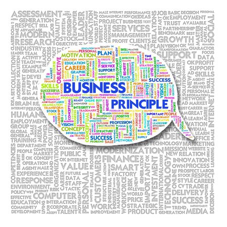 instances: Word cloud of business and creative text