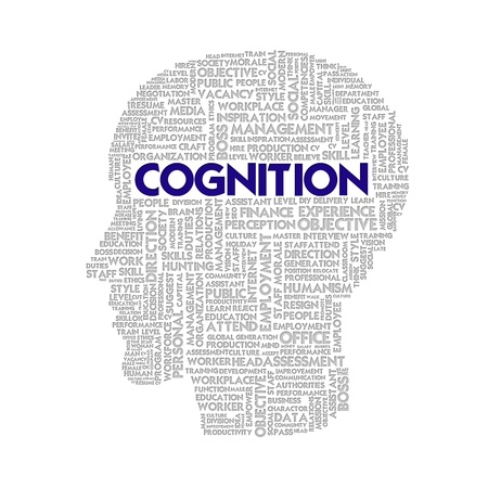 Word cloud business concept inside head shape, cognition photo
