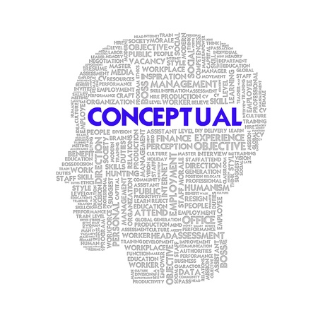 ability: Word cloud business concept inside head shape, conceptual