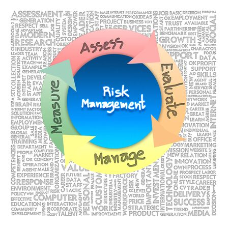 Business risk management concept photo