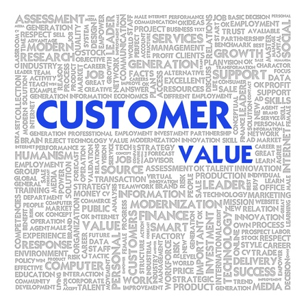Word cloud for business concept,customer value photo