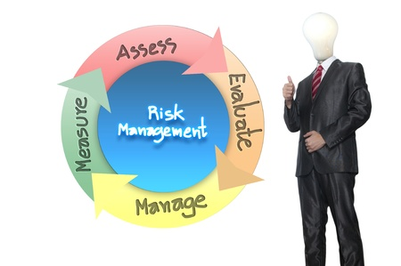 instances: Business man with risk management concept