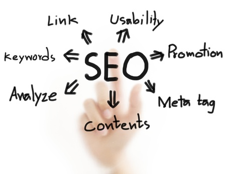 backlink: Finger pressing SEO word