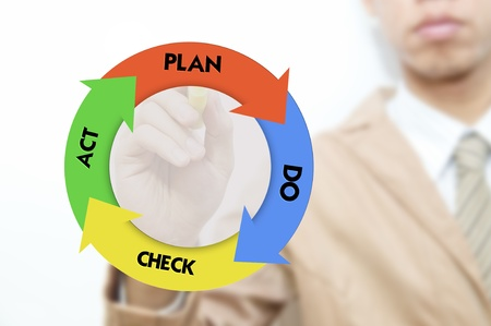 Young business man drawing business quality management cycle Stock Photo - 13525652