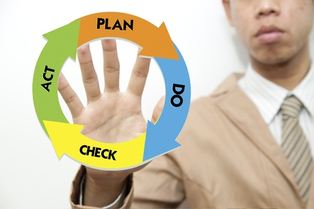 Young business man drawing business quality management cycle Stock Photo - 13525741
