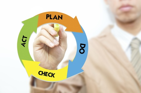 lifecycle: Young business man drawing business quality management cycle Stock Photo