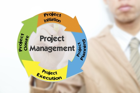 qs: Young business man drawing business quality management cycle Stock Photo