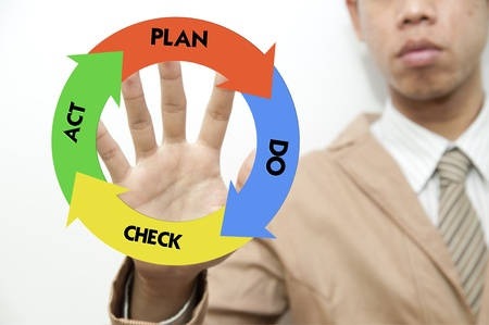 Young business man drawing business quality management cycle photo