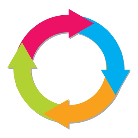 arrows circle: Circle Workflow chart