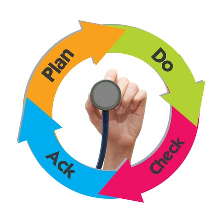 productive: Circle Workflow chart on the word cloud background, quality management