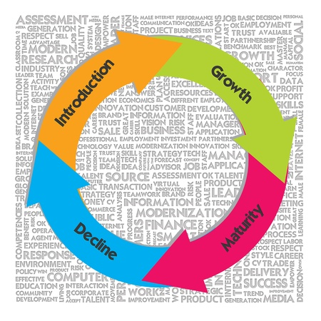 lifecycle: Circle Workflow chart on the word cloud background,Product Lifecycle business diagram Stock Photo