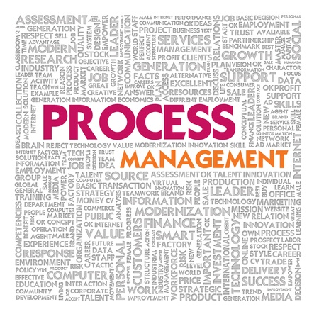 production process: Business word cloud for business and finance concept, Quality Management Stock Photo
