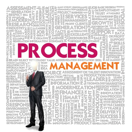 management process: Business word cloud for business and finance concept, Quality Management Stock Photo