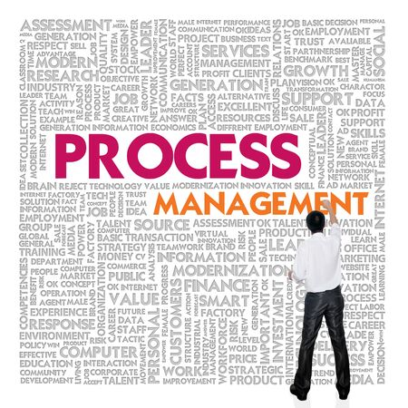 bpm: Business word cloud for business and finance concept, Quality Management Stock Photo