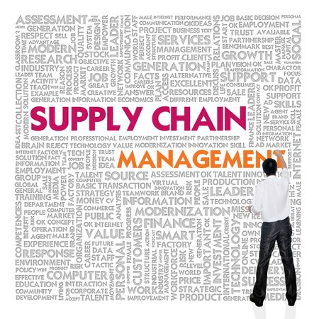 Business word cloud for business and finance concept, supply chain photo