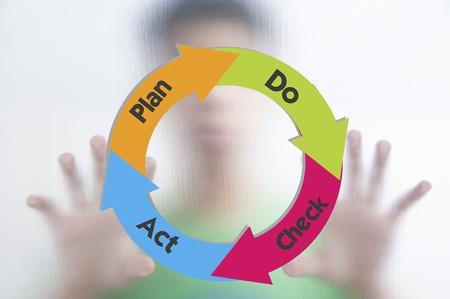 diagrama de procesos: Hombre de negocios empate diagrama en el fondo de pantalla, PDCA