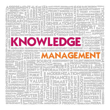 predictive: Business word cloud for business concept, Knowledge Management