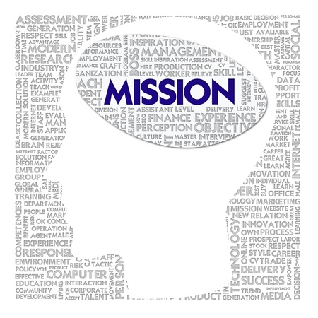 Blank head with brain speach and Word cloud outside for business concept, Mission Stock Photo - 14474840