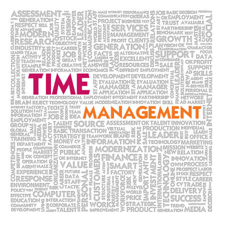 prioritizing: Business word cloud for business and finance concept, Time Management