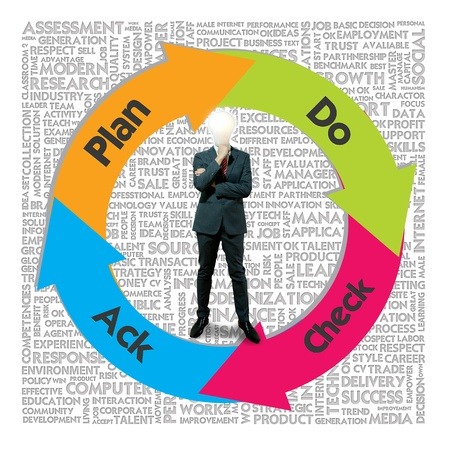 management process: Circle Workflow chart on the word cloud background, quality management