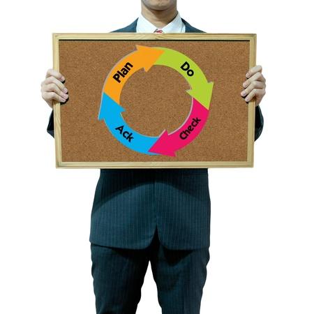 生産性: 背景にコルク板を持ってビジネス男