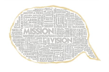 Wordcloud on texture paper speech bubble, Business mission and vision photo