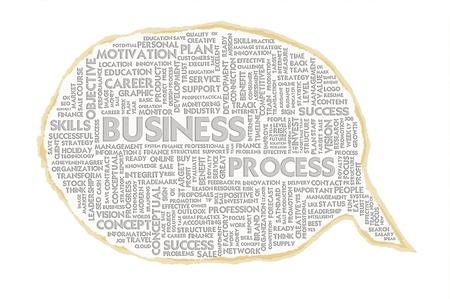 Wordcloud on texture paper speech bubble, Business concept Stock Photo - 16166224