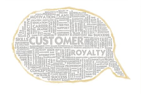 Wordcloud on texture paper speech bubble, Customer concept photo