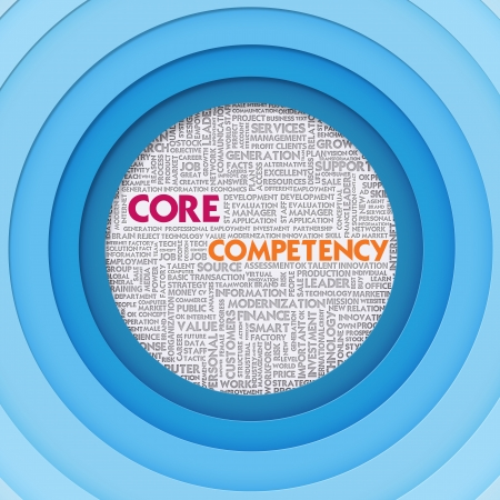 technologys: Business word cloud for business and finance concept, Core Competency