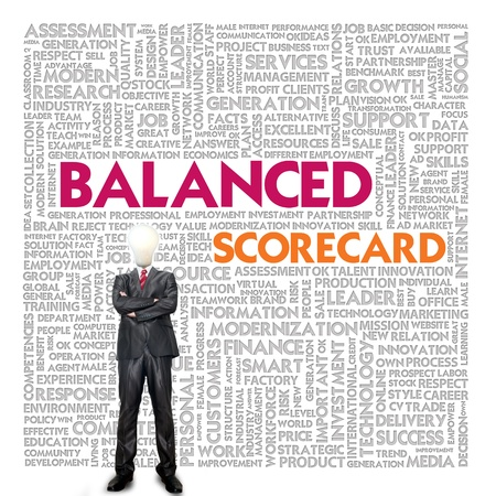 outcomes: Business word cloud for business and finance concept, Balanced Scorecard