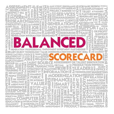 balanced: Business word cloud for business and finance concept, Balanced Scorecard