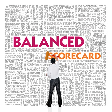 Business word cloud for business and finance concept, Balanced Scorecard photo